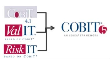 Cobit5_1
