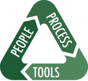 People-Process-Tools