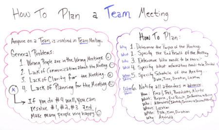 ۶ گام موثر در برنامه ریزی بهینه برای جلسات پروژه
